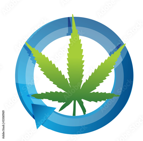 marijuana cycle illustration design