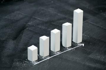 Tafel / Diagramm - Wachstum