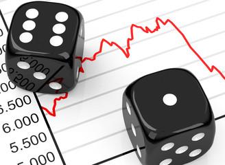 Das Glücksspiel an der Börse