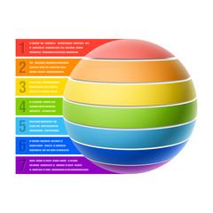 Sphere chart