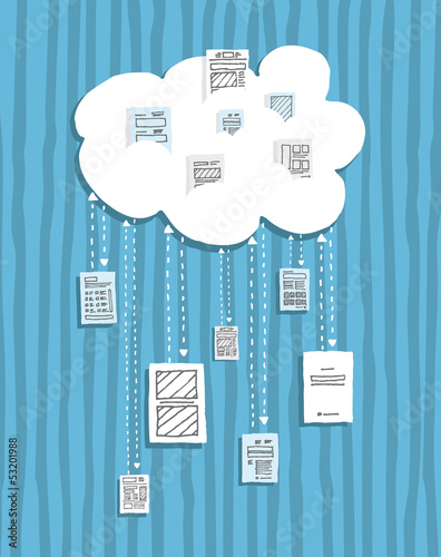 Cloud computing / Sharing documents online