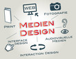 Medien Design, Mediengstaltung, Corporate Design