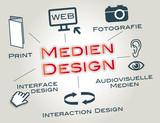 Medien Design, Mediengstaltung, Corporate Design