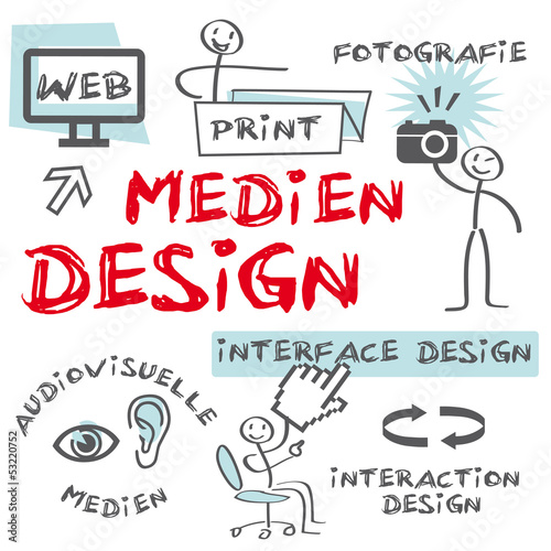Mediendesign, Mediengestaltung, Corporate Design CI