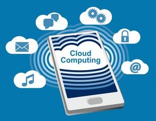 Cloud computing phone