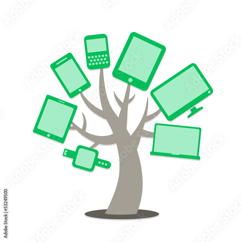 TreeDevices2