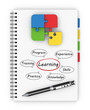 Notepad learning concept