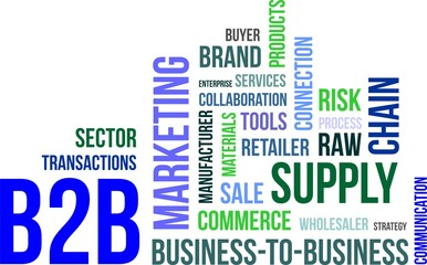 word cloud - b2b