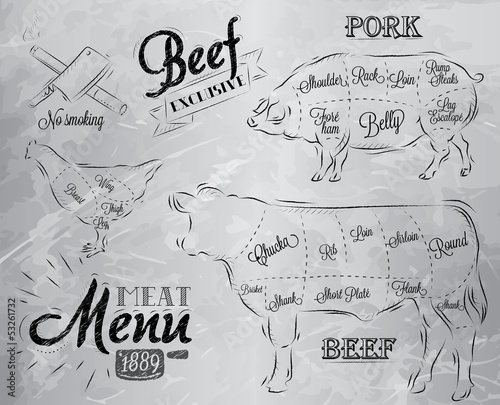 Illustration of a vintage graphic element on the menu for meat