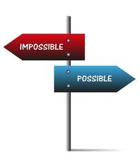 possibile ed impossibile, concetto su indicazione