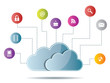Cloud computing - 53274140
