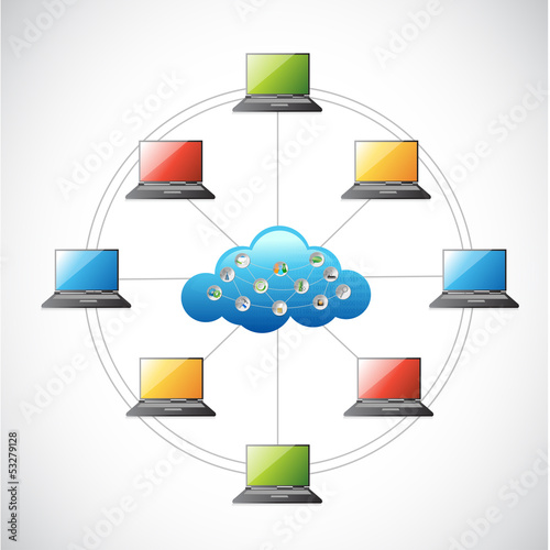 Cloud technology network illustration design