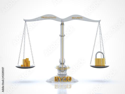 BYOD Scale