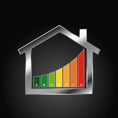 Classi di risparmio energetico