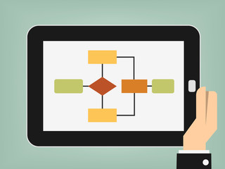 business man hold a tablet with flowchart