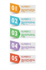 Infografica esempi biglietti cartelli fogli numerati