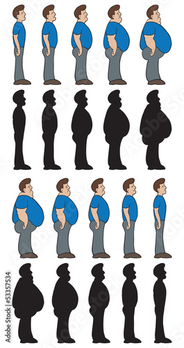 Weight stages