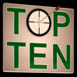 Top Ten Shows Best Rated In Charts