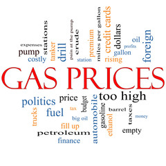 Gas Prices Word Cloud Concept