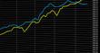 Double courbe de croissance bourse