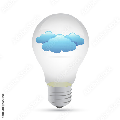 Electric light bulb and blue sky with clouds