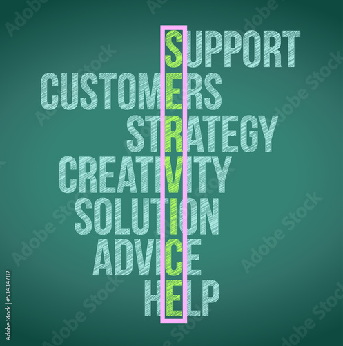 Customer Service Concept illustration design
