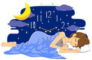 美容と睡眠