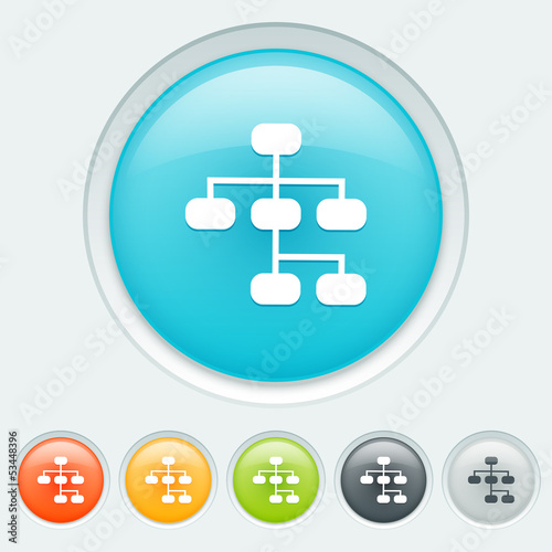 Sitemap buttons