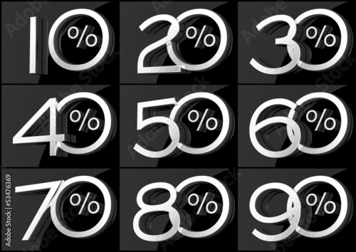 Group of numbers with percent symbol