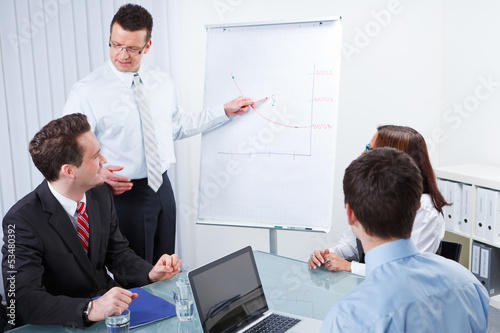 motivated collaboration