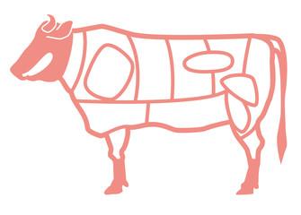 牛肉の部位