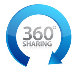 360 degrees Sharing concept illustration