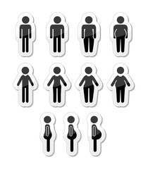 Man and women body icons - slim, fat, obese, thin