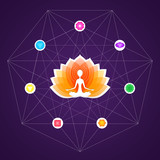 Chakras and Yoga Meditation