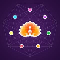 Chakras and Yoga Meditation