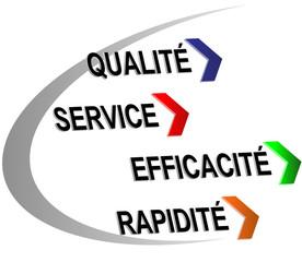 Label qualité-service-efficacité-rapidité