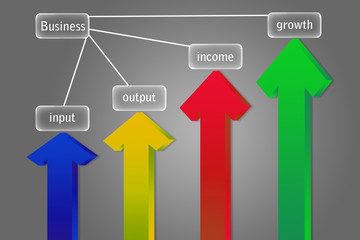 Arrows pointing up business and financial growth concept