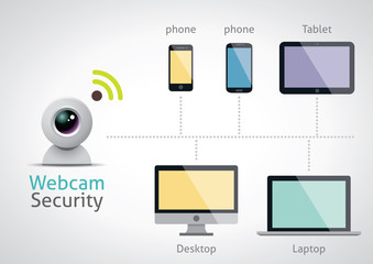 Web Camera Security - vector infographic