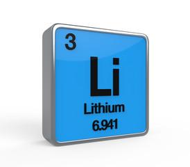 Lithium Element Periodic Table