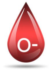 Ilustração - Tipo de sangue O-