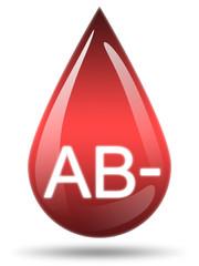 Ilustração - Tipo de sangue AB-