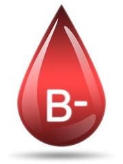 Ilustração - Tipo de sangue B-