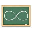 Infinity symbol on blackboard