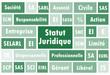 Nuage de mots Carrés : Statut Juridique