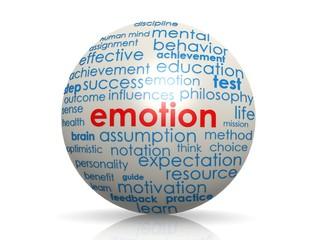 Emotion sphere