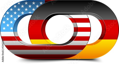 USA Germany Chain connection