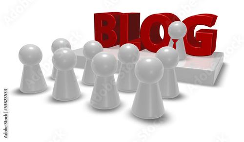 das konzept blog