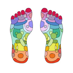Reflexology foot massage points reflexology zones, massage signs