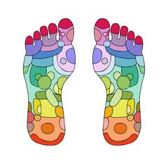 Reflexology foot massage points reflexology zones, massage signs
