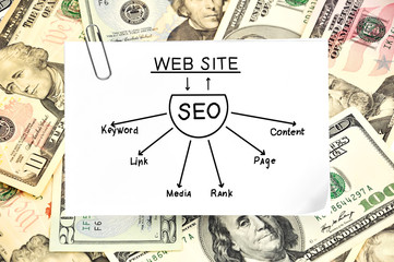 paper with seo scheme